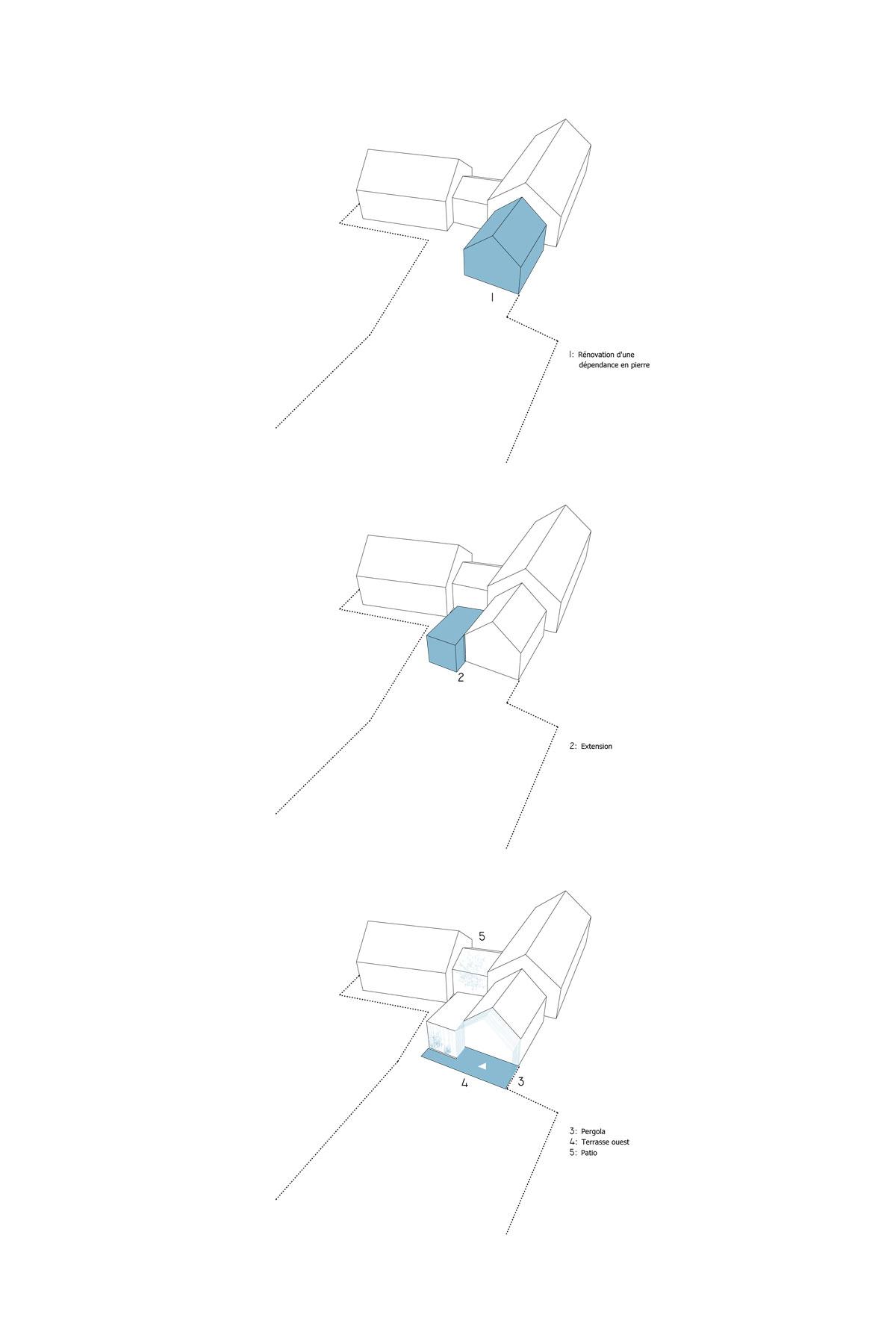 BADEN / M-PLC Schema rénovation d'une annexe de longère